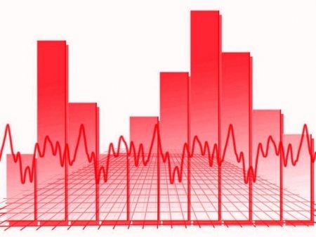 ЦБ РФ скорректировал прогноз по инфляции в этом году