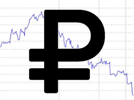 Путин «понизил» российский рынок акций и ослабил рубль
