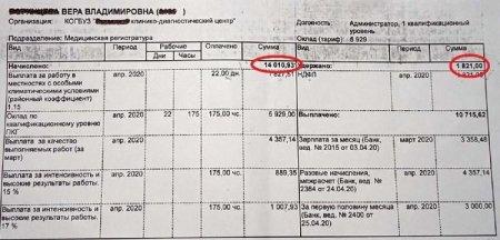 Медрегистратора из Кирова уволили после жалоб на зарплату в 12 тысяч рублей