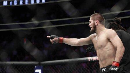 Глава UFC сравнил гонорары Хабиба илучшего бойца организации