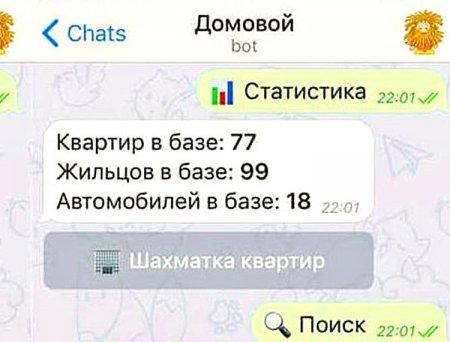 Конфликт в чате дома закончился стрельбой и ранеными под Москвой
