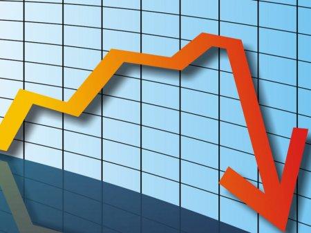 Внешнеторговое сальдо РФ упало на 27% на фоне просевшего экспорта и скачка импорта