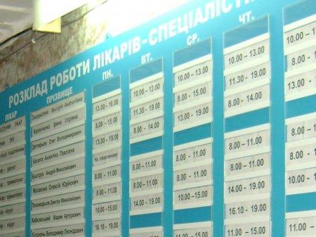 В киевской больнице пациенты пожаловались на нетрезвых врачей